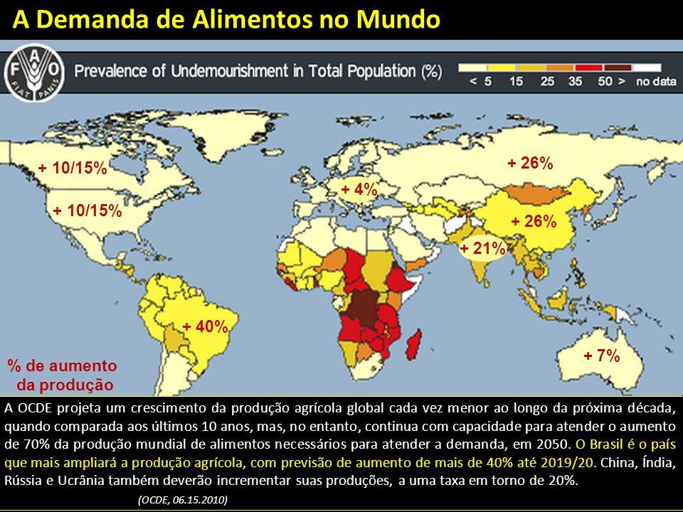 Fonte: FMI Elaboração: GV Agro Nota: projeções de Abril/10 PIB a preços constantes A Demanda de Alimentos no Mundo + 40% + 26% + 4% + 26% + 21% + 10/1