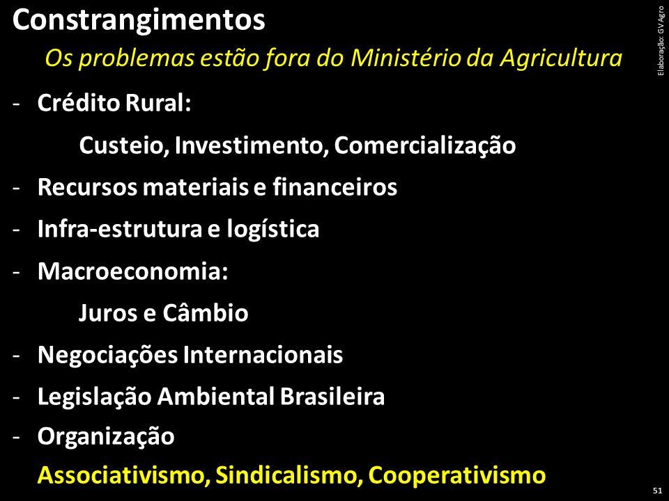 Constrangimentos 51 Os problemas estão fora do Ministério da Agricultura -Crédito Rural: Custeio, Investimento, Comercialização -Recursos materiais e