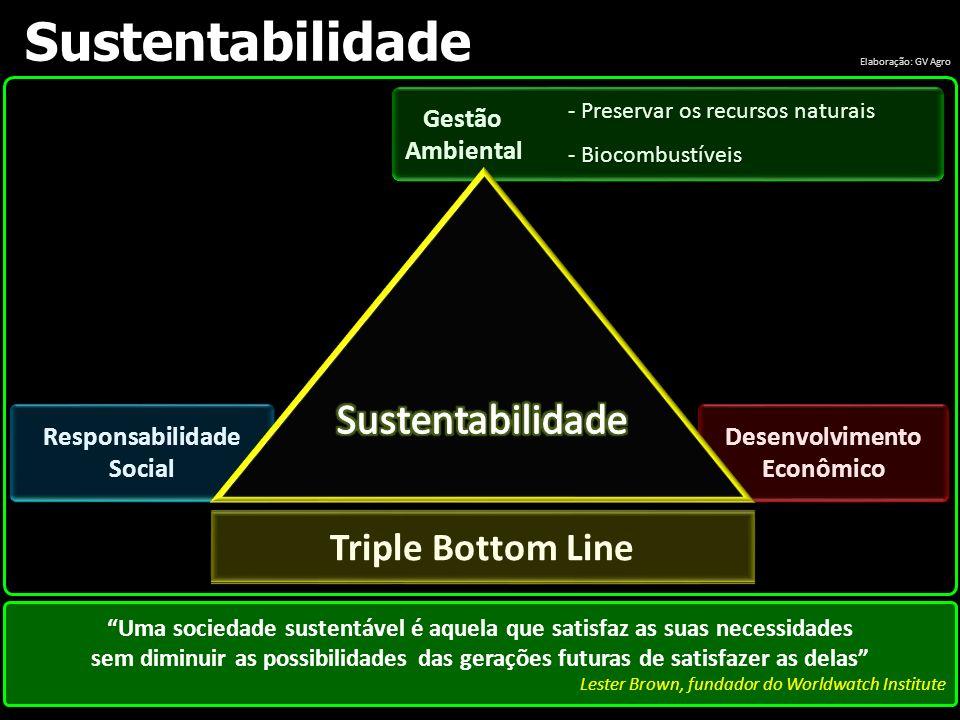 Sustentabilidade Elaboração: GV Agro Uma sociedade sustentável é aquela que satisfaz as suas necessidades sem diminuir as possibilidades das gerações