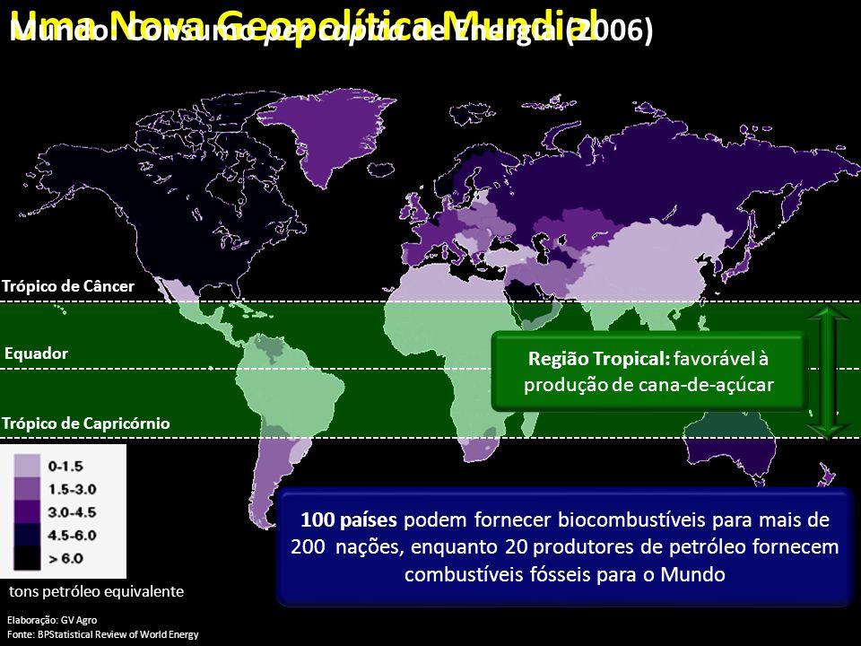 Trópico de Câncer Trópico de Capricórnio Equador tons petróleo equivalente Elaboração: GV Agro Fonte: BPStatistical Review of World Energy Uma Nova Ge