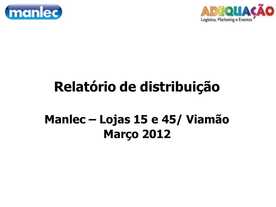 Relatório de distribuição Manlec – Lojas 15 e 45/ Viamão Março 2012