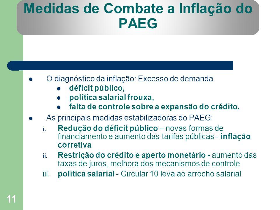 11 Medidas de Combate a Inflação do PAEG O diagnóstico da inflação: Excesso de demanda déficit público, política salarial frouxa, falta de controle so