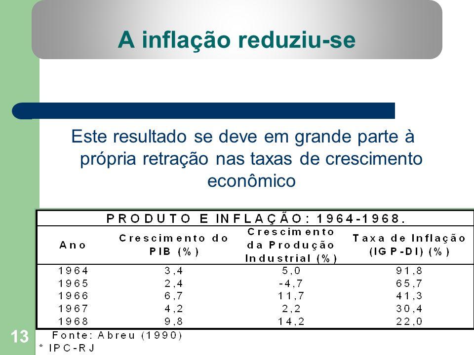 13 A inflação reduziu-se Este resultado se deve em grande parte à própria retração nas taxas de crescimento econômico