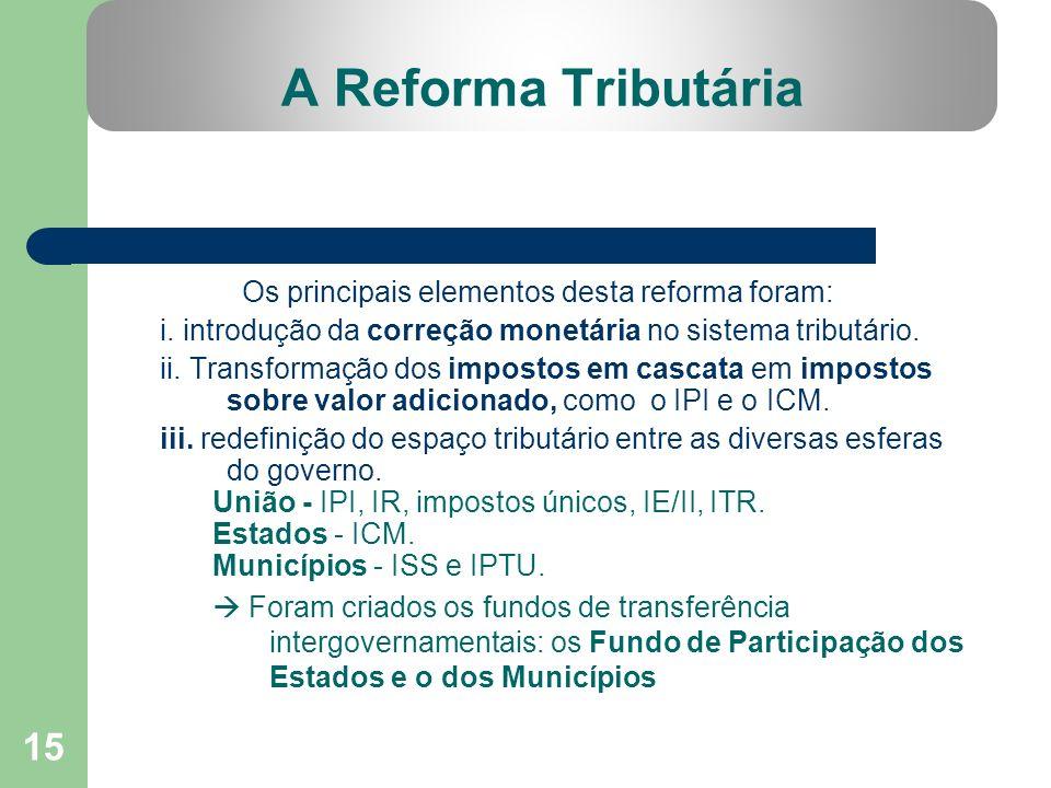 15 A Reforma Tributária Os principais elementos desta reforma foram: i. introdução da correção monetária no sistema tributário. ii. Transformação dos