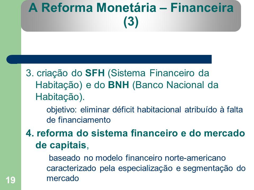 19 A Reforma Monetária – Financeira (3) 3. criação do SFH (Sistema Financeiro da Habitação) e do BNH (Banco Nacional da Habitação). objetivo: eliminar