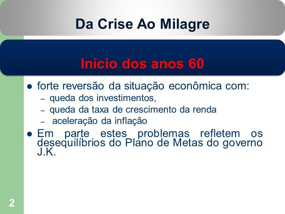 Da Crise Ao Milagre 2 Início dos anos 60 forte reversão da situação econômica com: – queda dos investimentos, – queda da taxa de crescimento da renda