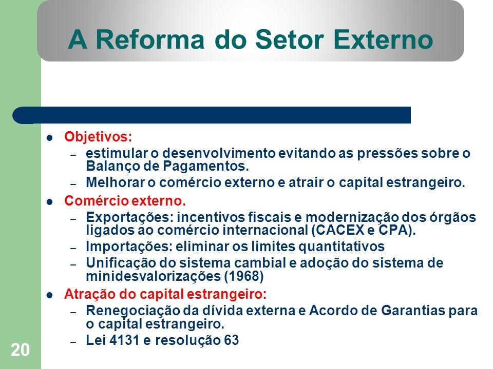 20 A Reforma do Setor Externo Objetivos: – estimular o desenvolvimento evitando as pressões sobre o Balanço de Pagamentos. – Melhorar o comércio exter