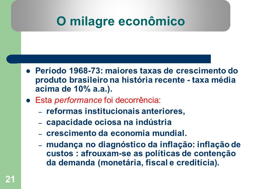 21 O milagre econômico Período 1968-73: maiores taxas de crescimento do produto brasileiro na história recente - taxa média acima de 10% a.a.). Esta p