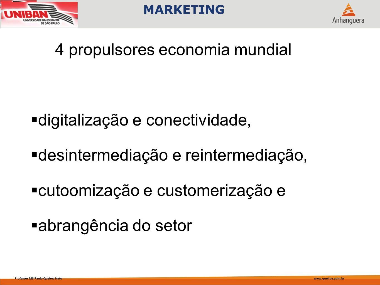 4 propulsores economia mundial digitalização e conectividade, desintermediação e reintermediação, cutoomização e customerização e abrangência do setor MARKETING