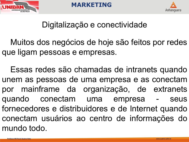 Digitalização e conectividade Muitos dos negócios de hoje são feitos por redes que ligam pessoas e empresas.