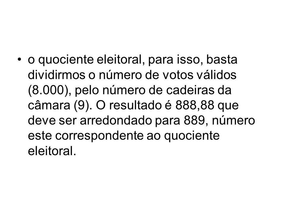 o quociente eleitoral, para isso, basta dividirmos o número de votos válidos (8.000), pelo número de cadeiras da câmara (9). O resultado é 888,88 que