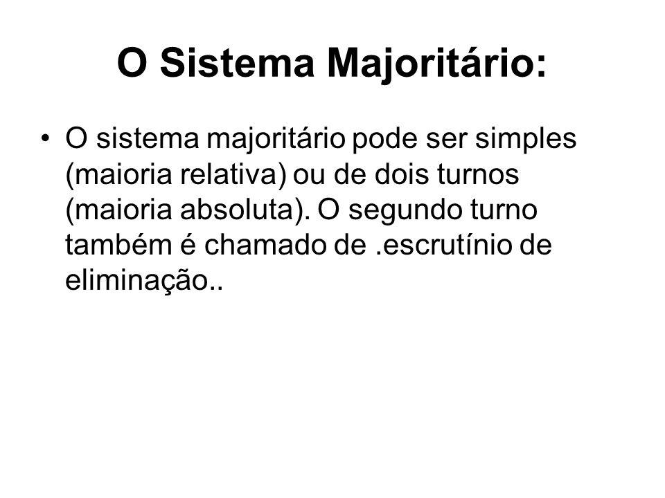 O Sistema Majoritário: O sistema majoritário pode ser simples (maioria relativa) ou de dois turnos (maioria absoluta). O segundo turno também é chamad