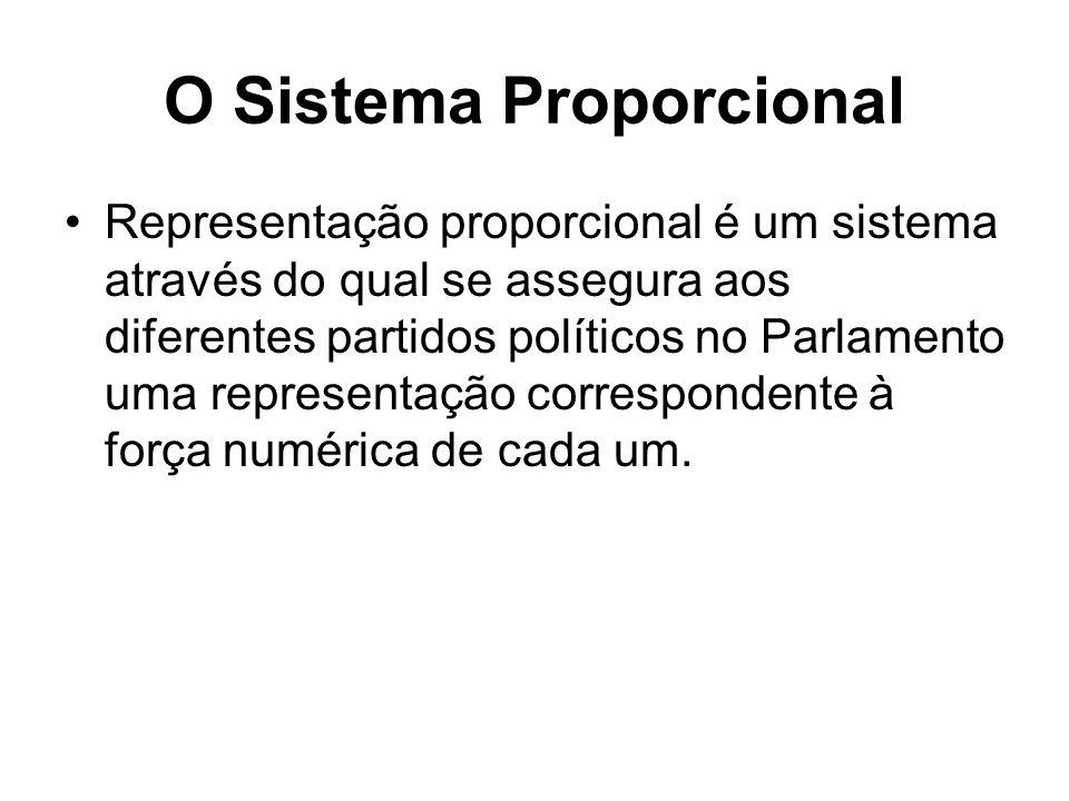 O Sistema Proporcional Representação proporcional é um sistema através do qual se assegura aos diferentes partidos políticos no Parlamento uma represe