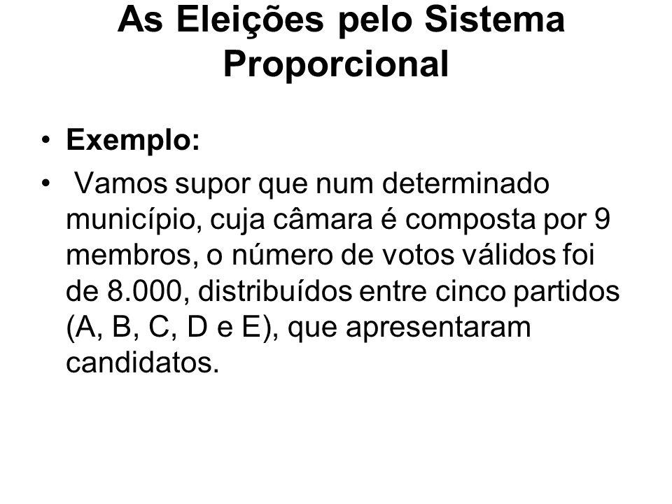 As Eleições pelo Sistema Proporcional Exemplo: Vamos supor que num determinado município, cuja câmara é composta por 9 membros, o número de votos váli