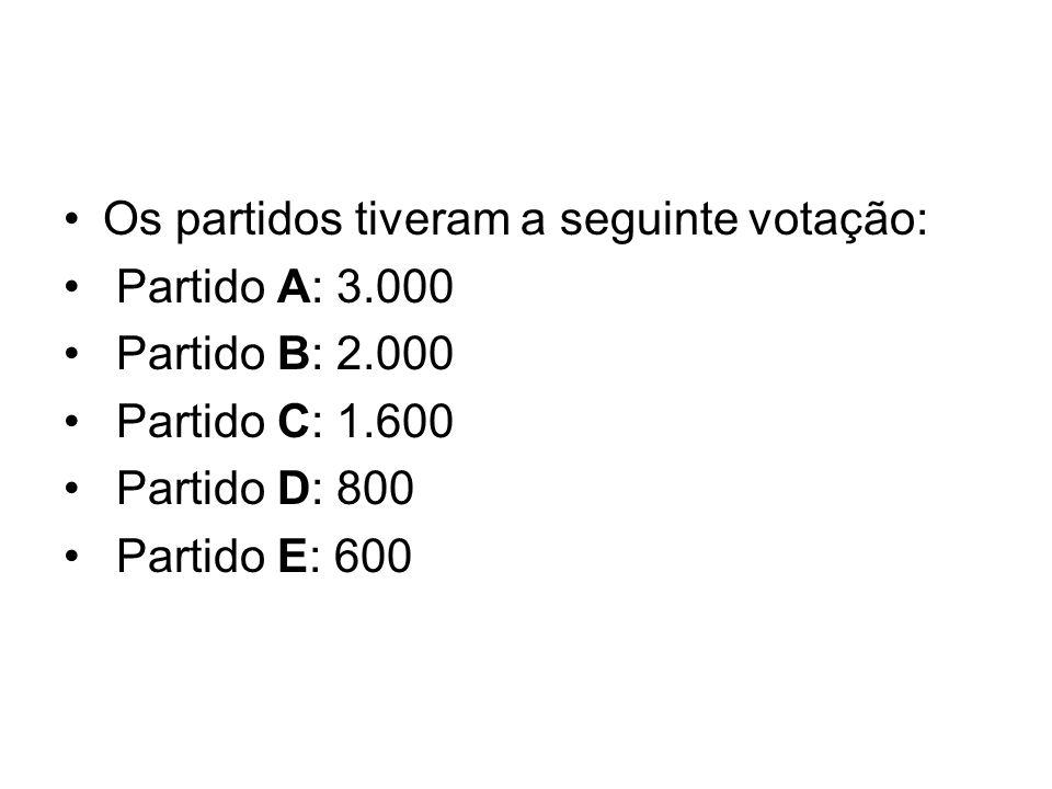 Os partidos tiveram a seguinte votação: Partido A: 3.000 Partido B: 2.000 Partido C: 1.600 Partido D: 800 Partido E: 600