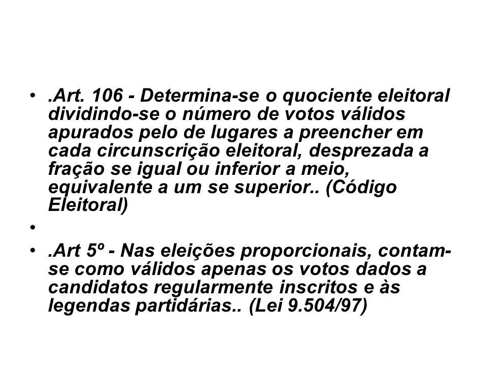 .Art. 106 - Determina-se o quociente eleitoral dividindo-se o número de votos válidos apurados pelo de lugares a preencher em cada circunscrição eleit