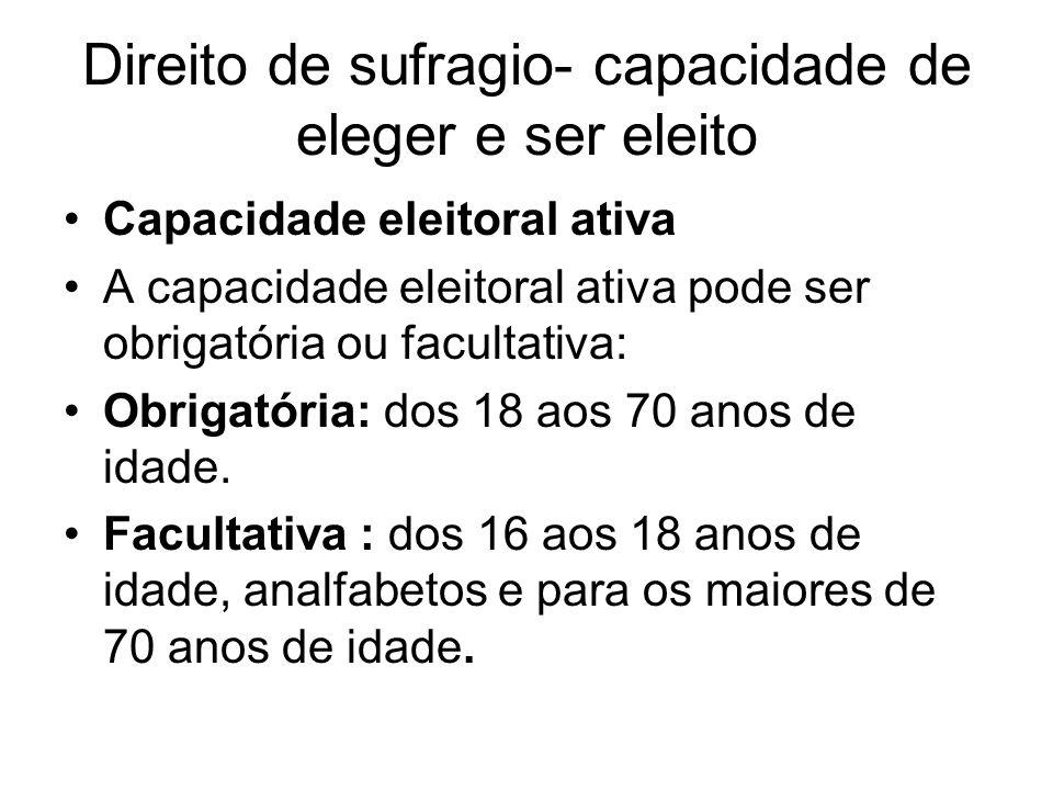 Direito de sufragio- capacidade de eleger e ser eleito Capacidade eleitoral ativa A capacidade eleitoral ativa pode ser obrigatória ou facultativa: Ob