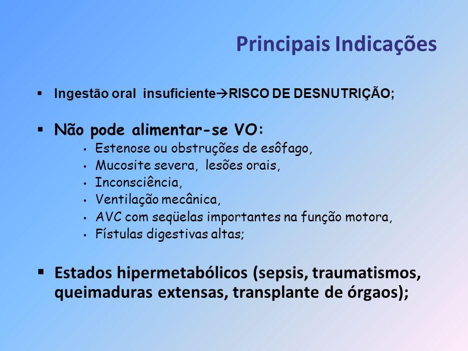 Vias de Acesso Posição oral Posição nasal Ostomia