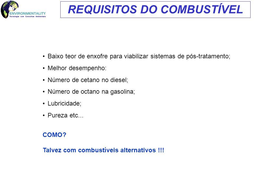 REQUISITOS DO COMBUSTÍVEL Baixo teor de enxofre para viabilizar sistemas de pós-tratamento; Melhor desempenho: Número de cetano no diesel; Número de o