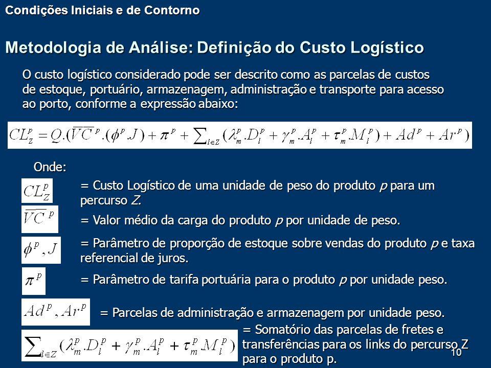 10 Metodologia de Análise: Definição do Custo Logístico Condições Iniciais e de Contorno O custo logístico considerado pode ser descrito como as parce