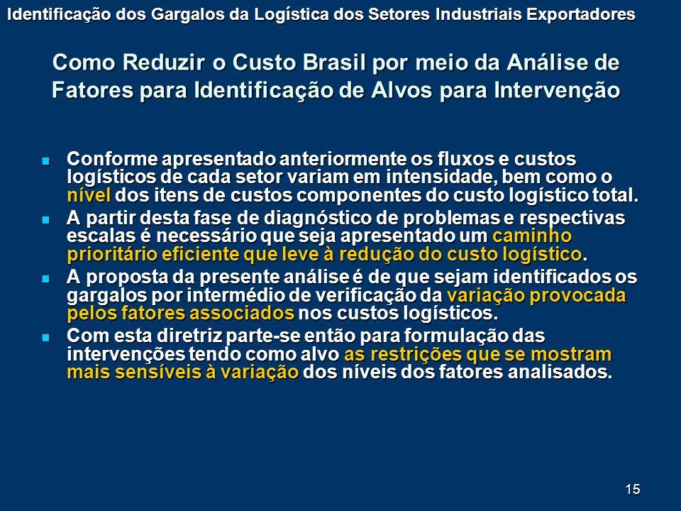 15 Como Reduzir o Custo Brasil por meio da Análise de Fatores para Identificação de Alvos para Intervenção Conforme apresentado anteriormente os fluxo