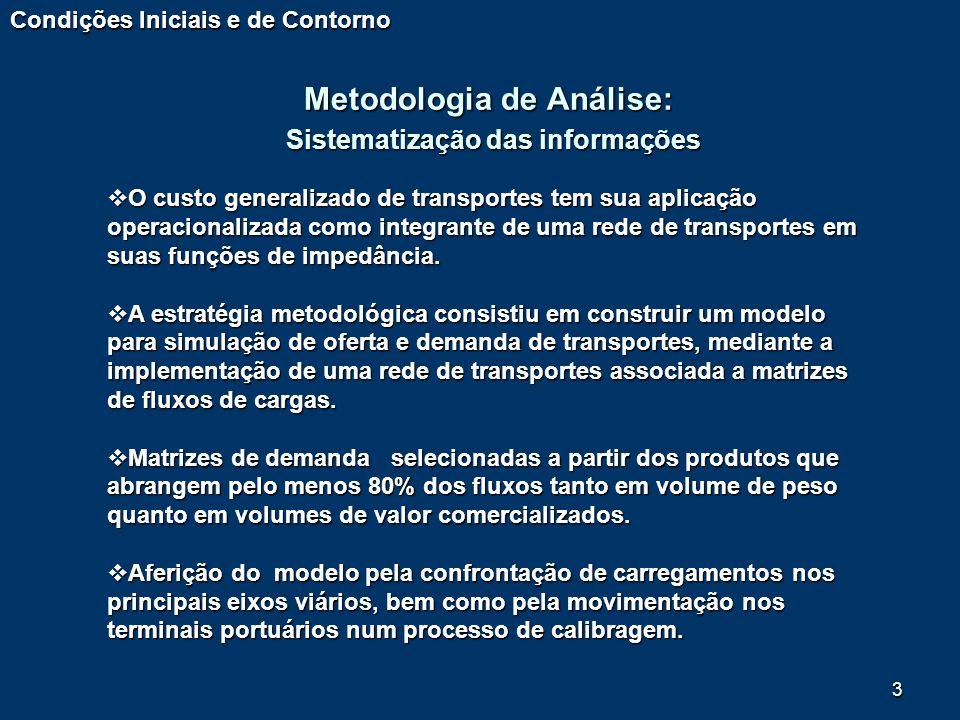 3 Metodologia de Análise: Sistematização das informações Condições Iniciais e de Contorno O custo generalizado de transportes tem sua aplicação operac