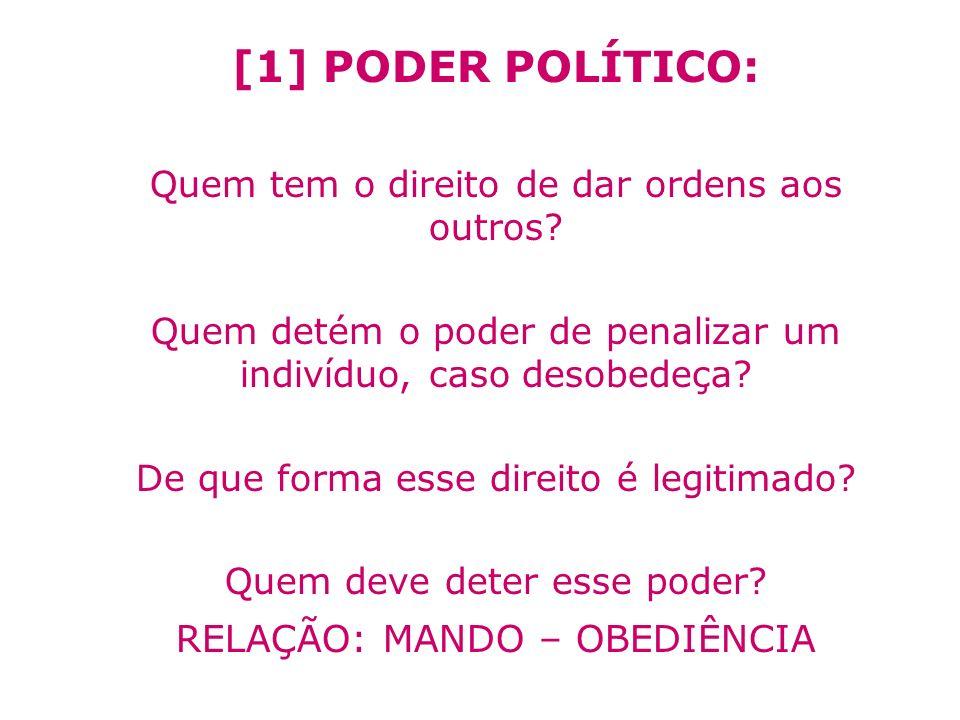 [1] PODER POLÍTICO: Quem tem o direito de dar ordens aos outros? Quem detém o poder de penalizar um indivíduo, caso desobedeça? De que forma esse dire