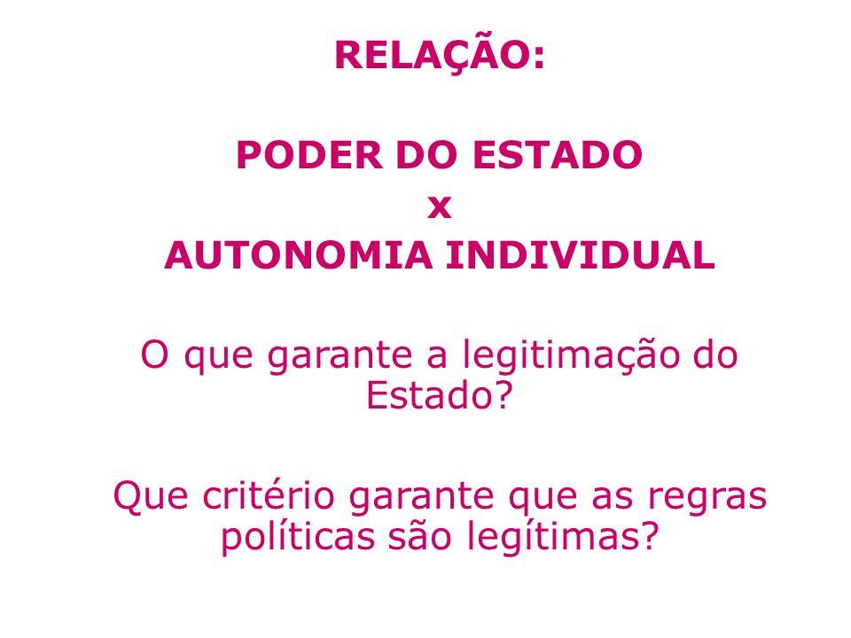 RELAÇÃO: PODER DO ESTADO x AUTONOMIA INDIVIDUAL O que garante a legitimação do Estado? Que critério garante que as regras políticas são legítimas?