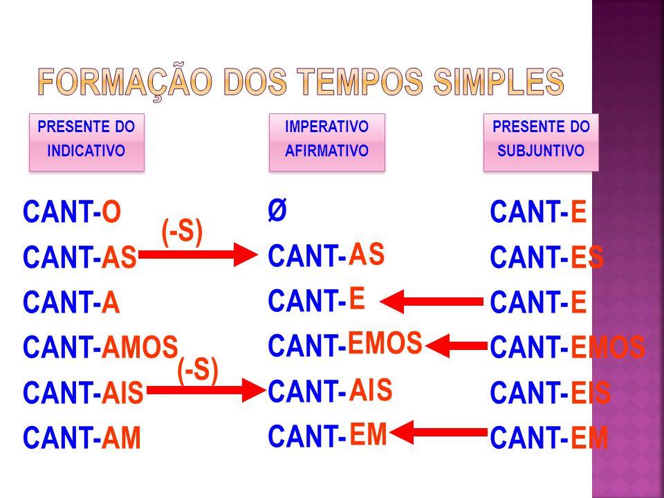 PRESENTE DO INDICATIVO PRESENTE DO INDICATIVO CANT- O AS A AMOS AIS AM CANT- E ES E EMOS EIS EM PRESENTE DO SUBJUNTIVO PRESENTE DO SUBJUNTIVO IMPERATIVO AFIRMATIVO IMPERATIVO AFIRMATIVO Ø CANT- A S E EMOS AI S EM (-S)