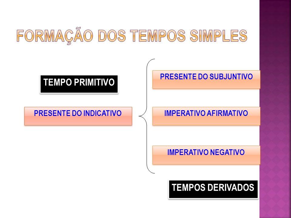PRESENTE DO INDICATIVO PRESENTE DO SUBJUNTIVO IMPERATIVO AFIRMATIVO IMPERATIVO NEGATIVO TEMPO PRIMITIVO TEMPOS DERIVADOS