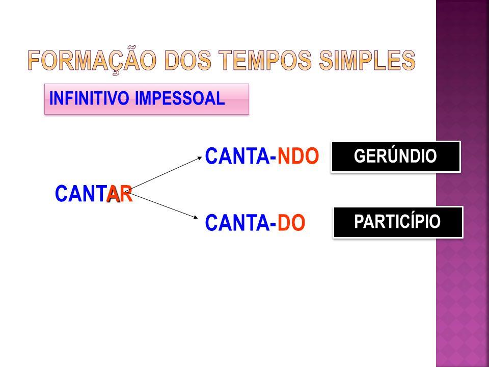 INFINITIVO IMPESSOAL A CANTAR CANTA- NDO DO GERÚNDIO PARTICÍPIO