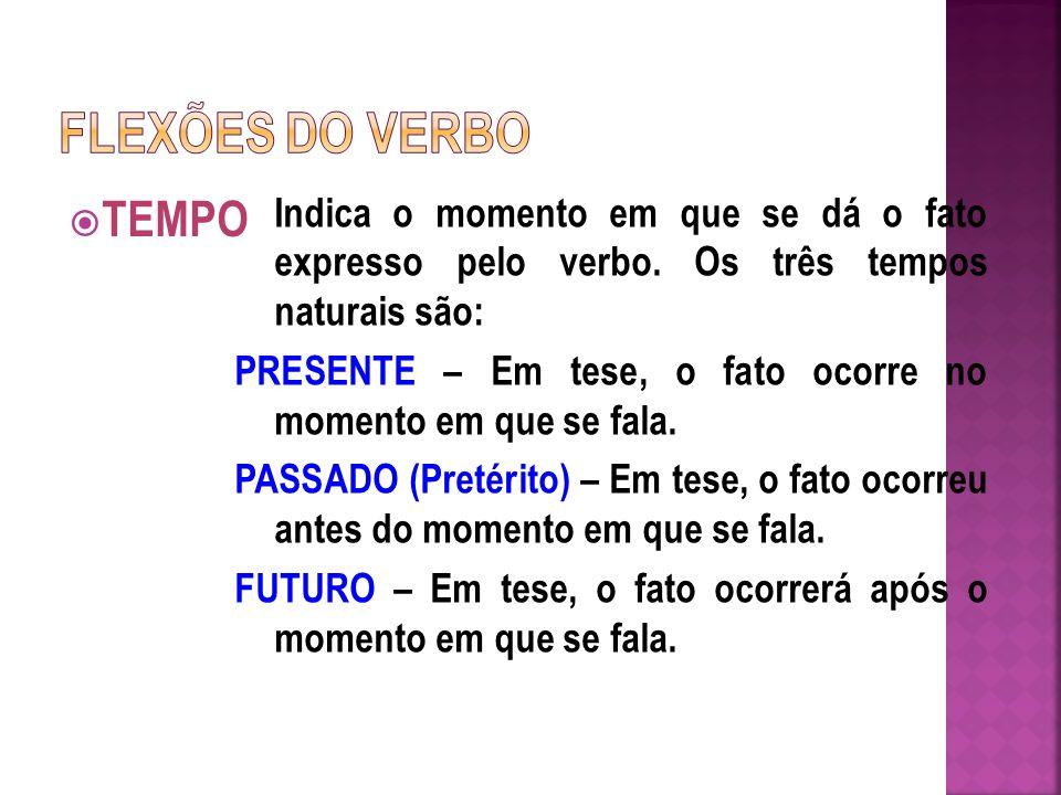 TEMPO Indica o momento em que se dá o fato expresso pelo verbo.