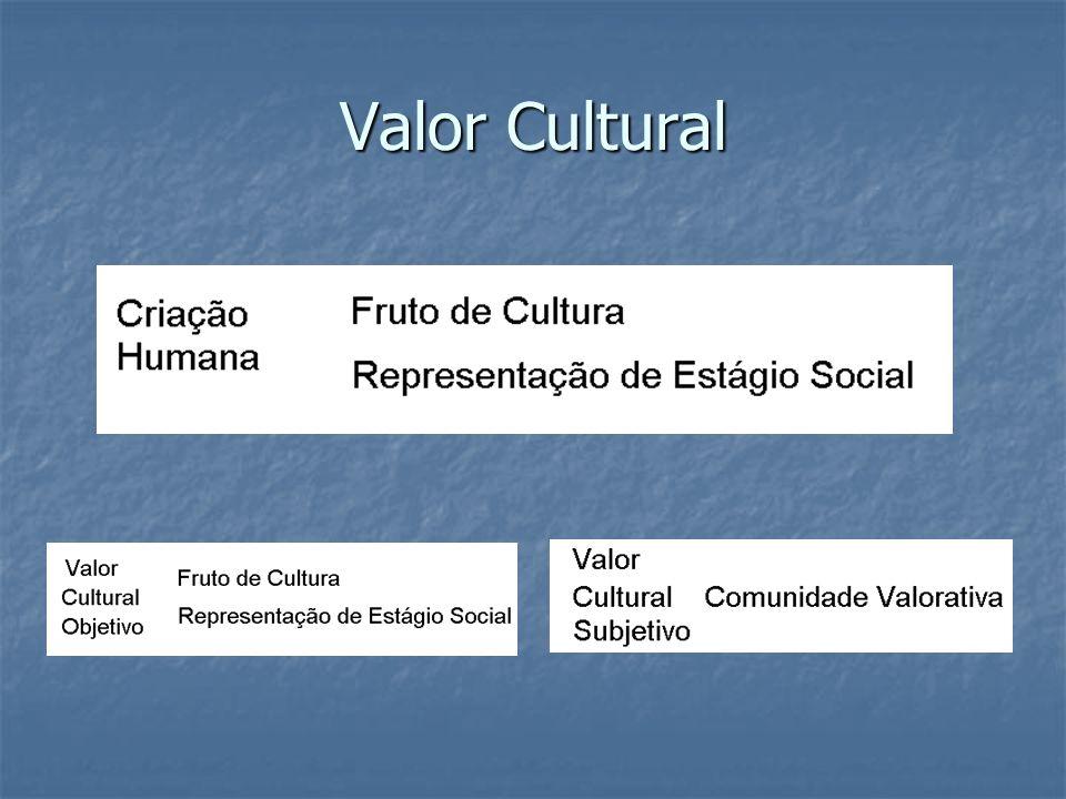 Valor Cultural