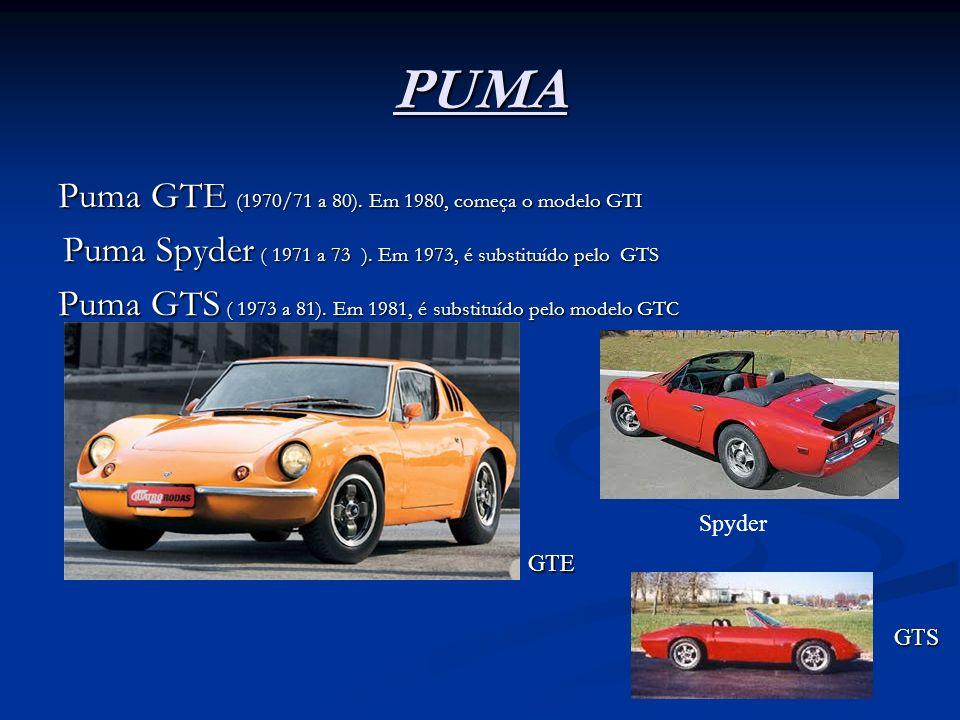 PUMA GTB 250-S / S1 ( 1974 a 78 ) GTB S2 ( 1979 a 84 ) GTB 250-S / S1 GTB-S1