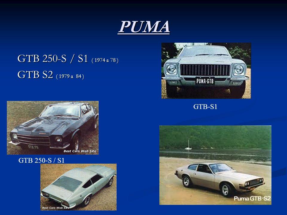 VW - PASSAT Passat (1974 a 88)