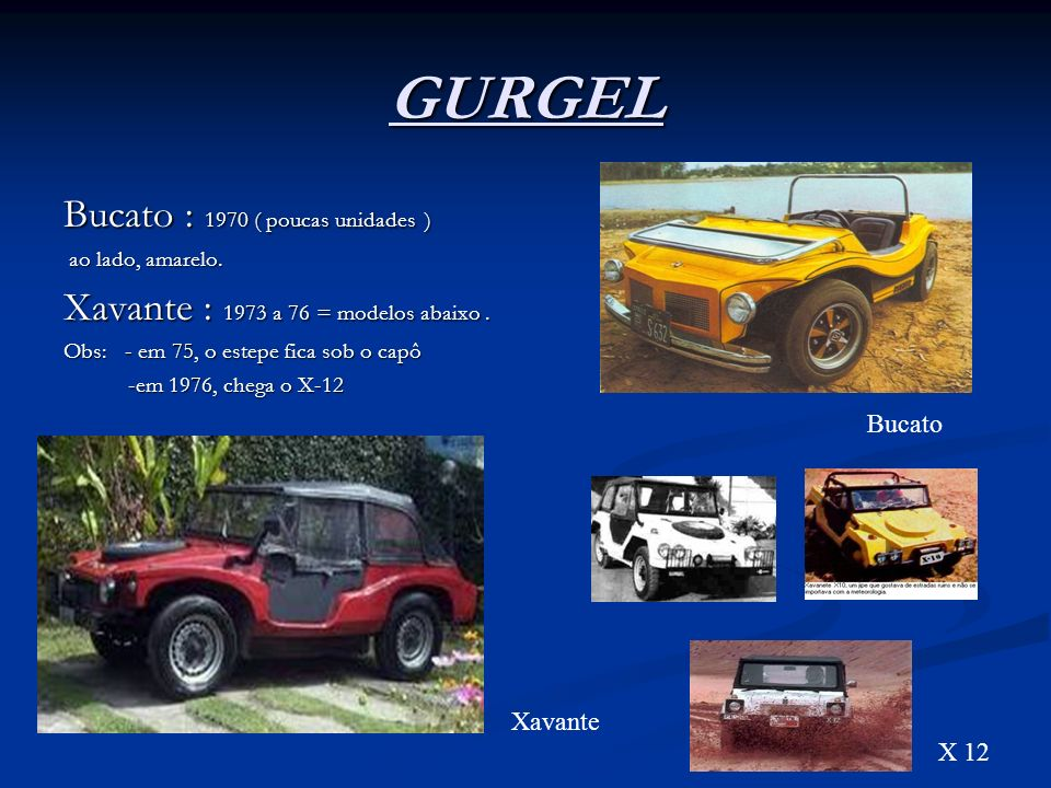GURGEL Bucato : 1970 ( poucas unidades ) ao lado, amarelo.