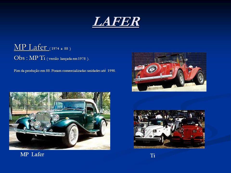 LAFER MP Lafer ( 1974 a 88 ) Obs : MP Ti ( versão lançada em 1978 ).