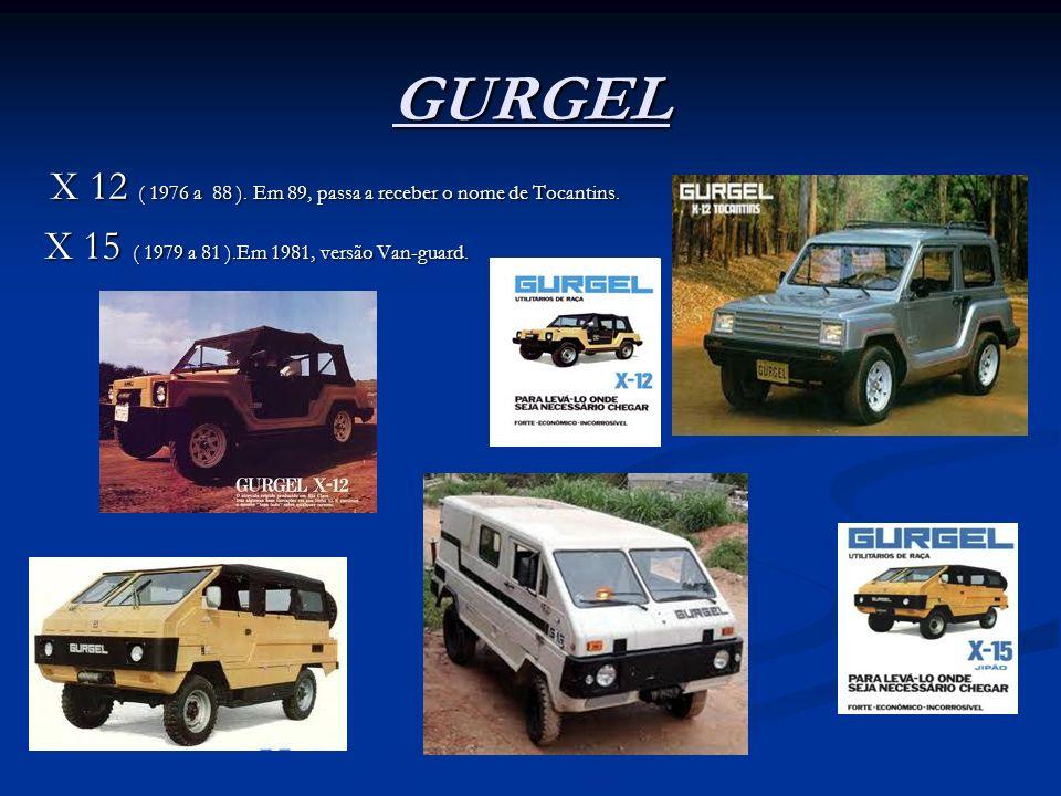 GURGEL X 12 ( 1976 a 88 ).Em 89, passa a receber o nome de Tocantins.