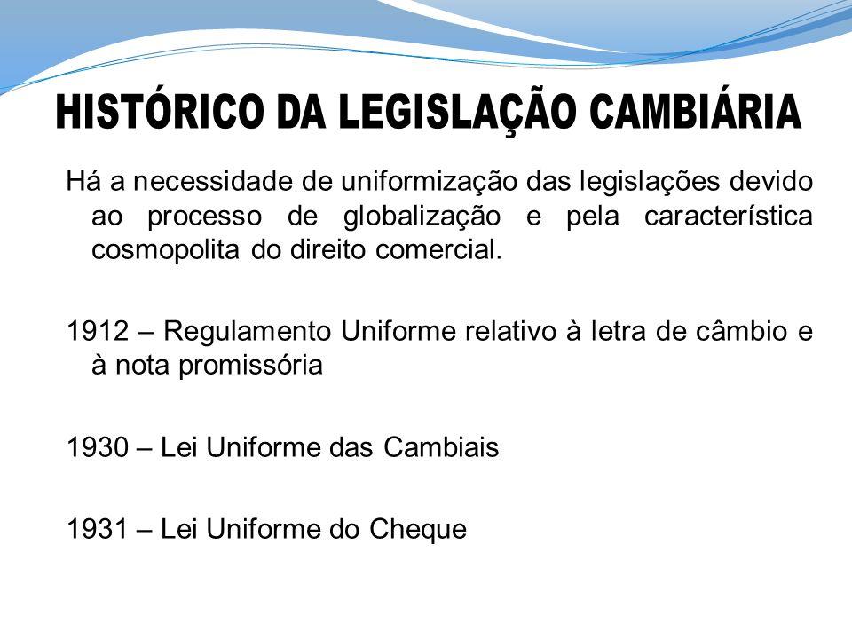 O Brasil participou das Convenções, tendo como representante o Prof.