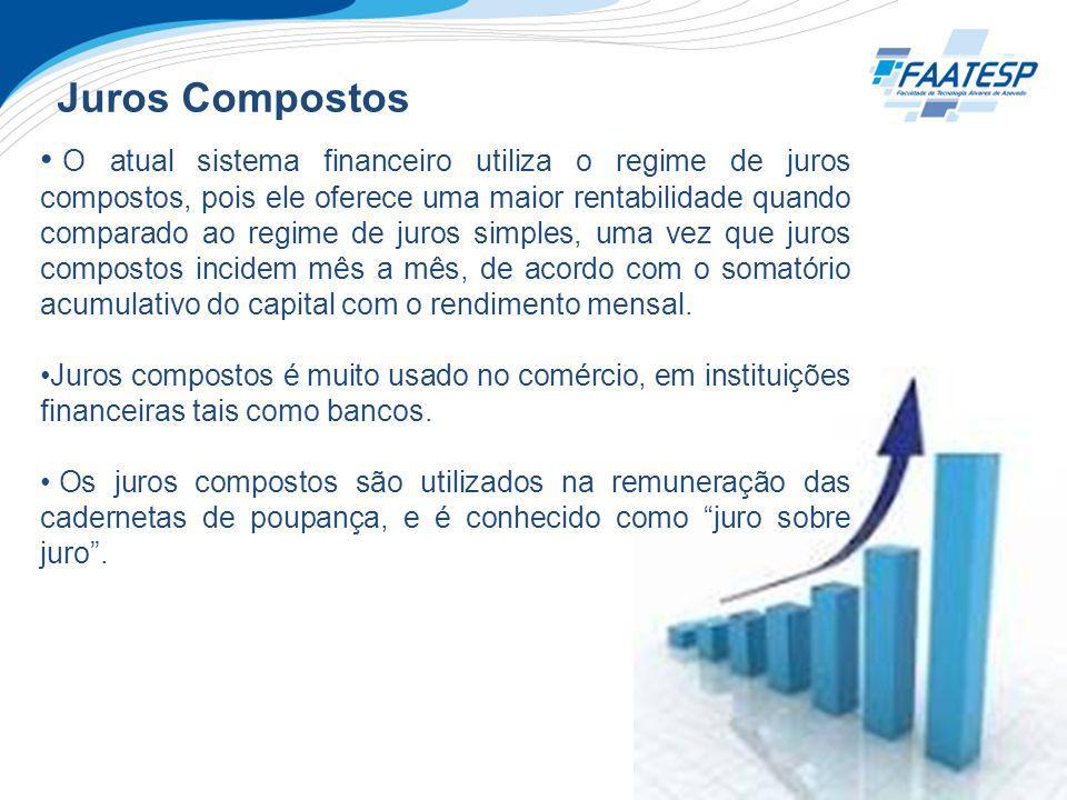 Juros Compostos O atual sistema financeiro utiliza o regime de juros compostos, pois ele oferece uma maior rentabilidade quando comparado ao regime de
