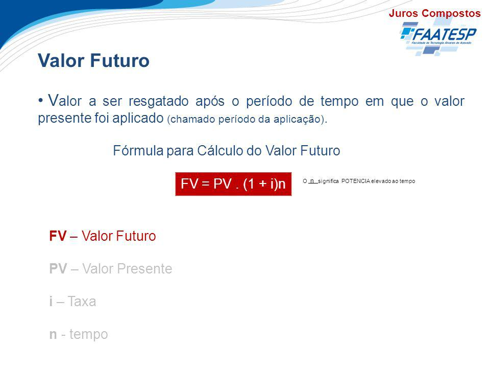 Valor Futuro V alor a ser resgatado após o período de tempo em que o valor presente foi aplicado (chamado período da aplicação). Fórmula para Cálculo