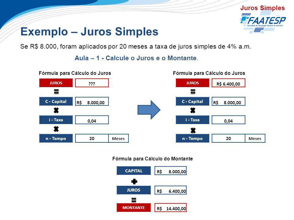 Exemplo – Juros Simples Se R$ 8.000, foram aplicados por 20 meses a taxa de juros simples de 4% a.m. JUROS ??? C - Capital R$ 8.000,00 i - Taxa 0,04 n