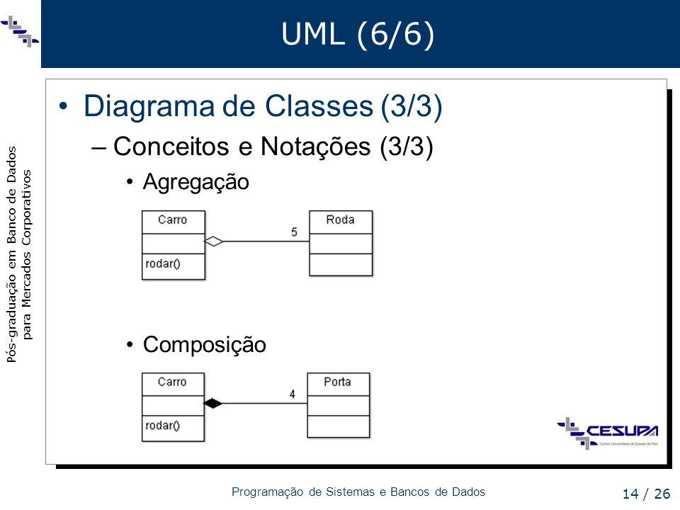 Pós-graduação em Banco de Dados para Mercados Corporativos Programação de Sistemas e Bancos de Dados 14 / 26 UML (6/6) Diagrama de Classes (3/3) –Conc