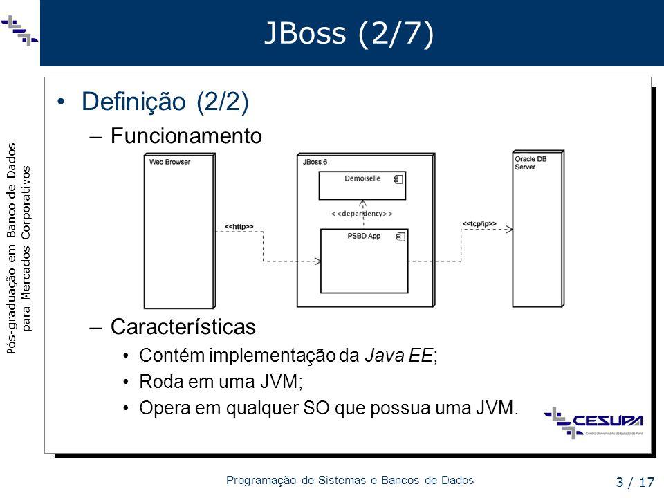Pós-graduação em Banco de Dados para Mercados Corporativos Programação de Sistemas e Bancos de Dados 14 / 17 JSF (1/4) Sítio –http://javaserverfaces.java.nethttp://javaserverfaces.java.net Definição –Especificação de framework para desenvolvimento de aplicações web Integra códigos escritos em Java e apresentação de dados em páginas HTML; Parte da Java EE.