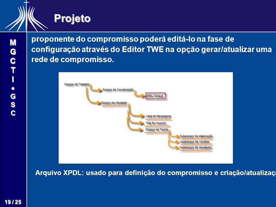 M G C T I G S C 19 / 25 Projeto proponente do compromisso poderá editá-lo na fase de configuração através do Editor TWE na opção gerar/atualizar uma r