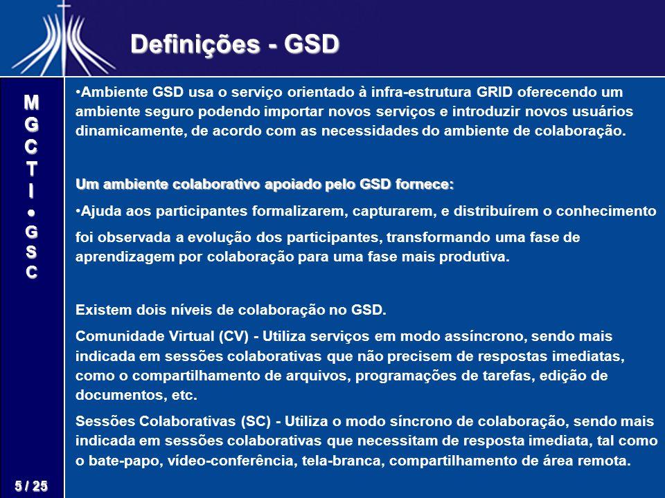 M G C T I G S C 6 / 25 Definições - GSD Exemplo de um cenário em uma comunidade de químicos e especialistas em ciência cognitiva.