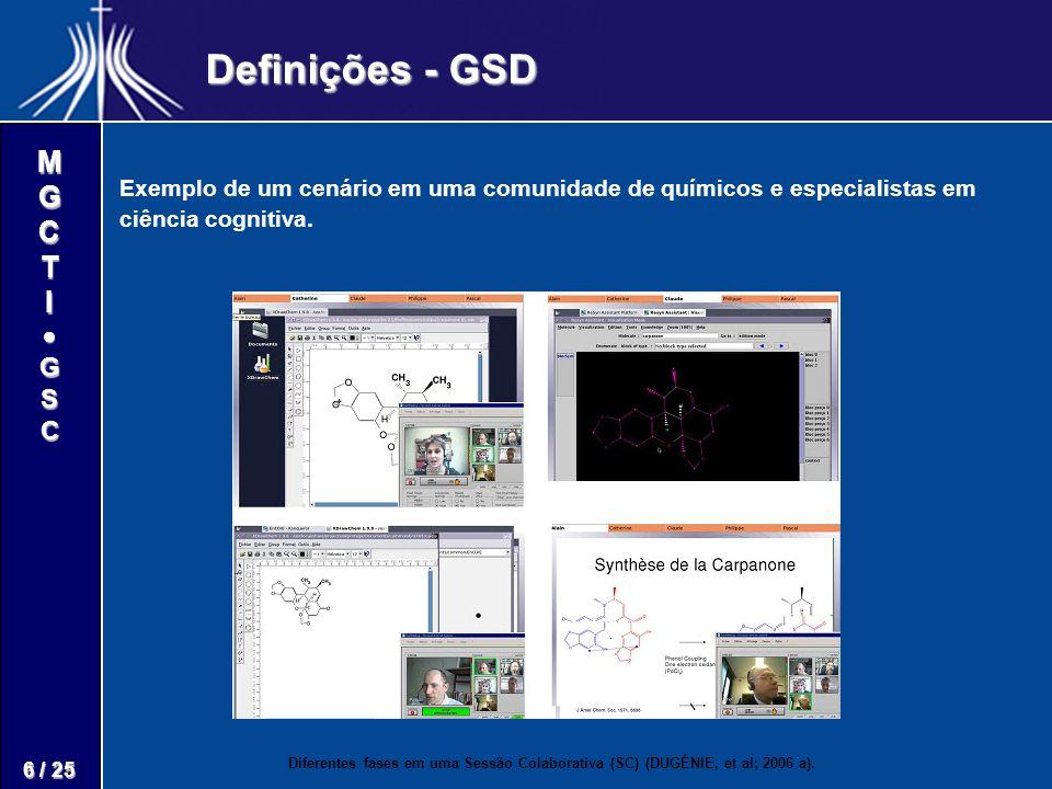 M G C T I G S C 6 / 25 Definições - GSD Exemplo de um cenário em uma comunidade de químicos e especialistas em ciência cognitiva. Diferentes fases em