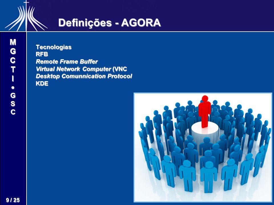 M G C T I G S C 9 / 25 Tecnologias RFB Remote Frame Buffer Virtual Network Computer (VNC Desktop Comunnication Protocol KDE Definições - AGORA