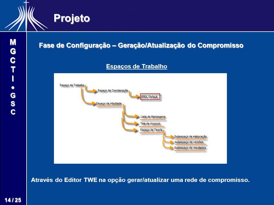 M G C T I G S C 14 / 25 Projeto Através do Editor TWE na opção gerar/atualizar uma rede de compromisso. Fase de Configuração – Geração/Atualização do