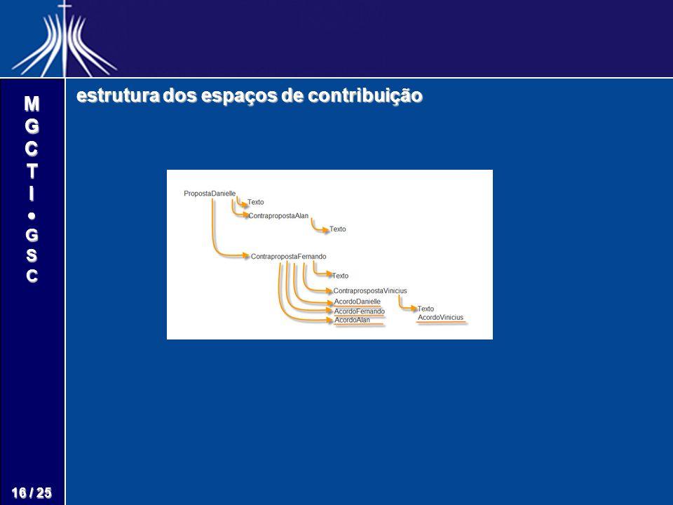 M G C T I G S C 16 / 25 estrutura dos espaços de contribuição